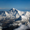 The Important Question About Mount Everest That No One is Asking
