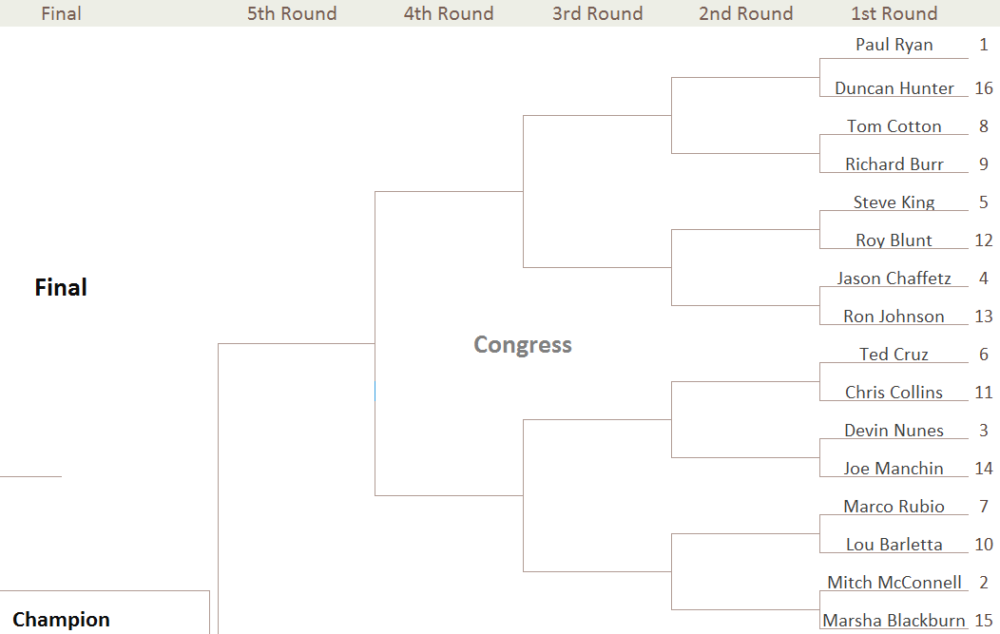 Soulless Congress Round 1