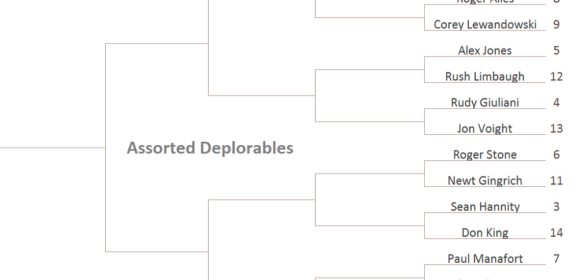 The Most Soulless Person to Associate With Donald Trump Tournament: Assorted Deplorables Region