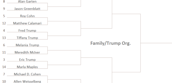 The Most Soulless Person to Associate With Donald Trump Tournament: Family/Trump Org. Region